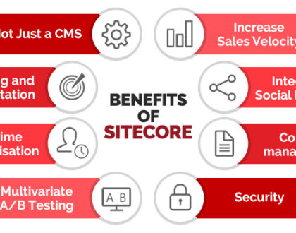 6 Reasons Why You Should Choose the Sitecore CMS
